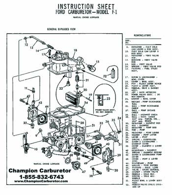 Autolite 1100 Carburetor Diagram.html | Autos Weblog